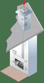 chimney-fan_gas-fireplace_illustration